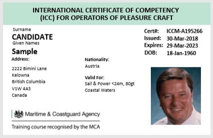 Сертификат ICC
