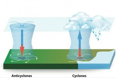 Тактика штормования Cyclones.jpg