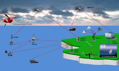 Радиооператор VHF онлайн курс lrc_2.png